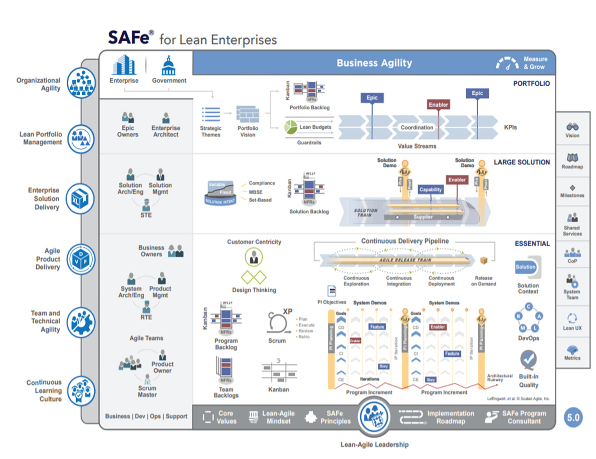 image safe for Lean Enterprises